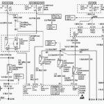 2003 Jeep Liberty Trailer Wiring Diagram