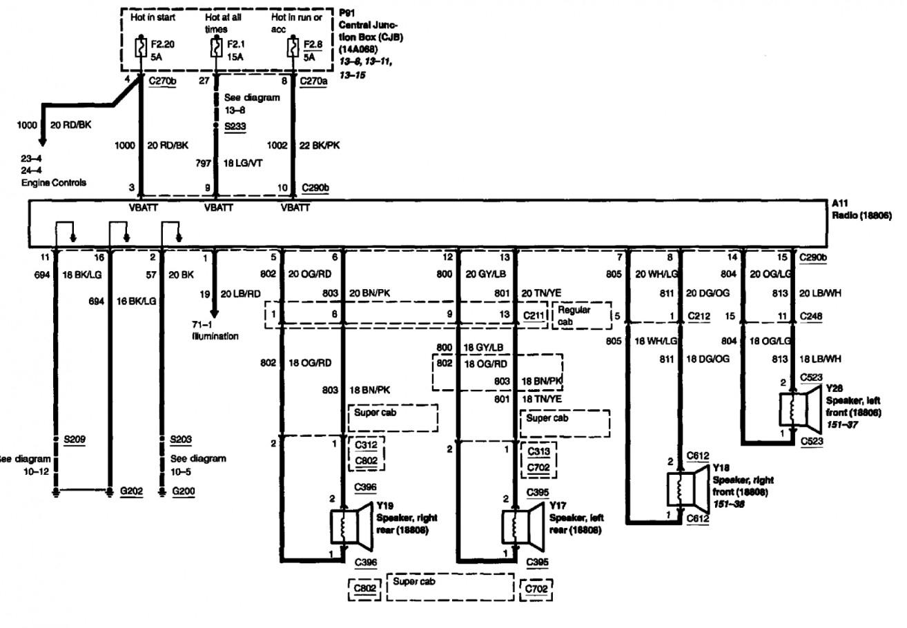 2004 Ford Explorer Trailer Wiring Diagram