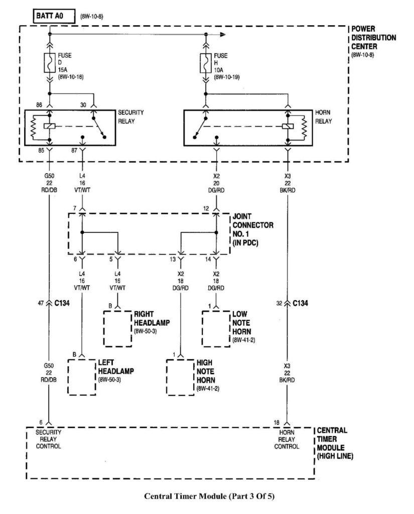 2005 Dodge Ram 2500 Trailer Wiring Diagram Trailer