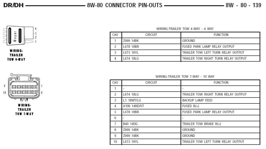 2005 Dodge Ram 3500 Trailer Wiring Diagram Pics Wiring