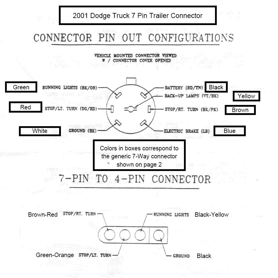 2005 Dodge Ram 3500 Trailer Wiring Diagram Trailer