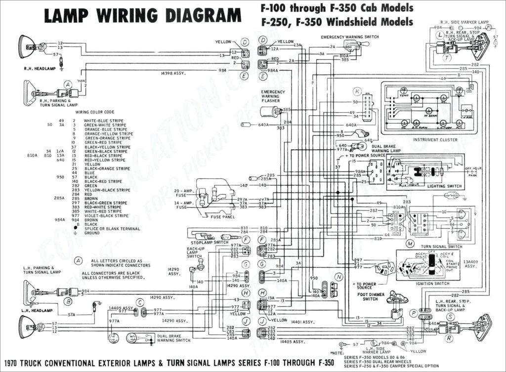 2005 Nissan Frontier Wiring Diagram Wiring Diagram Schemas
