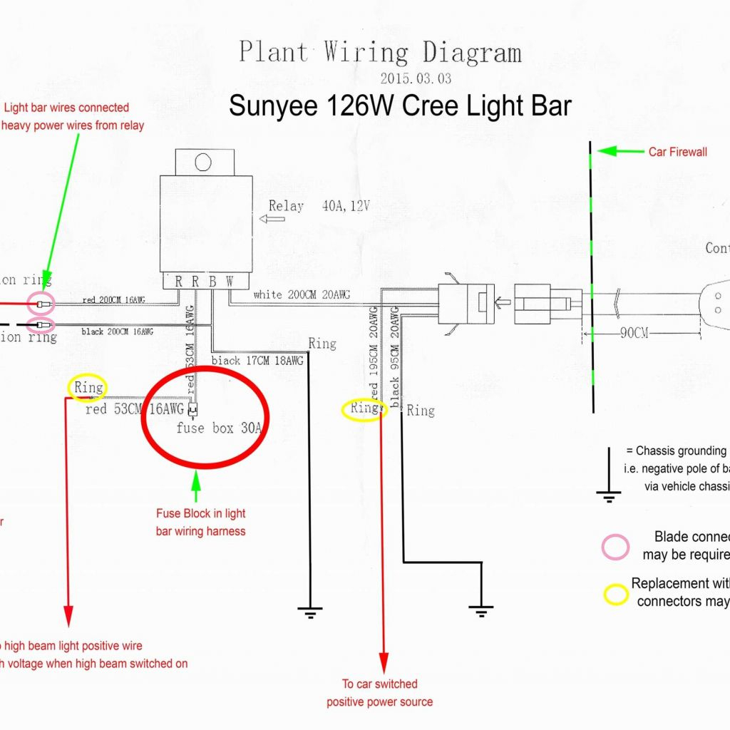 2006 Ford Expedition Trailer Wiring Diagram