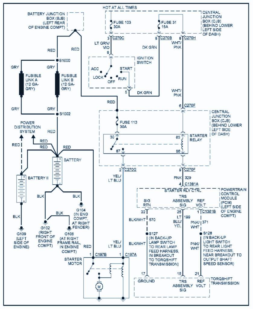 2006 Ford F250 Trailer Plug Wiring Diagram Database