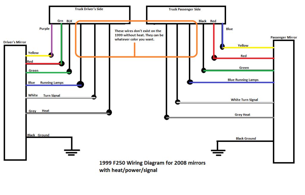 2008 Ford F350 Wiring Schematic Wiring Diagram