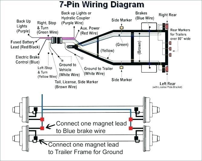 2017 Dodge Ram Trailer Wiring Diagram Trailer Plug