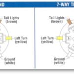 Bargman Trailer Plug Wiring Diagram