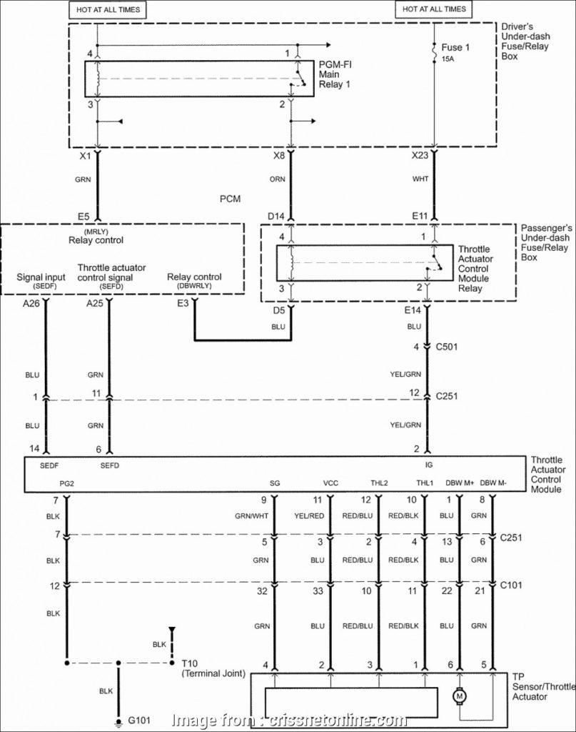 28 2005 Ford F250 Trailer Brake Controller Wiring Diagram