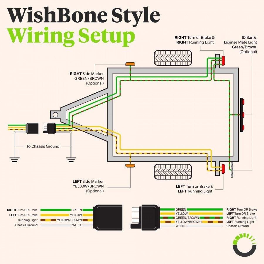 4 Way Flat 25ft Male 4ft Female Wishbone Style Trailer