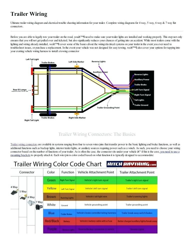 45 Unique 4 Pin Trailer Light Wiring Diagram