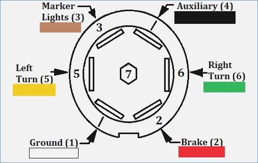 Gatormade Trailer Wiring Diagram