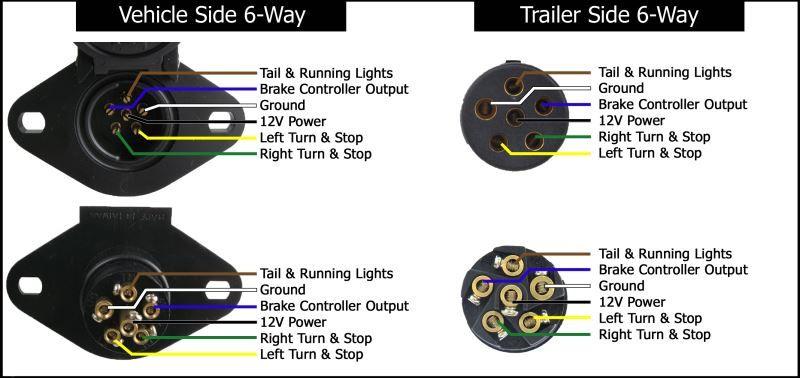 6 Way Vehicle Diagram Trailer Wiring Diagram Trailer