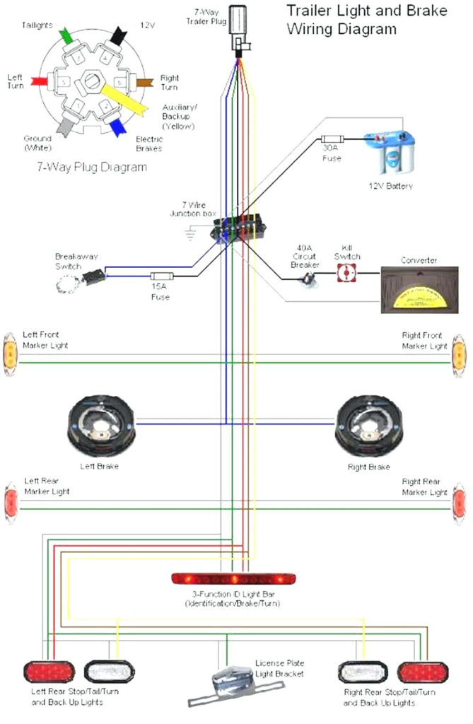 7 Blade R V Trailer Plug Wiring Diagram Trailer Wiring