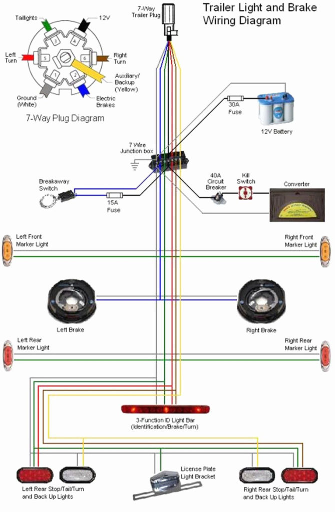 7 Pin Trailer Diagram Wiring Trailer Wiring Diagram