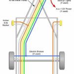 7 Wire Trailer Plug Wiring Diagram