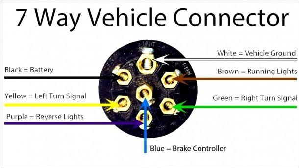 7 Pole Round Trailer Plug Wiring, Wiring Diagram For 7 Way Plug