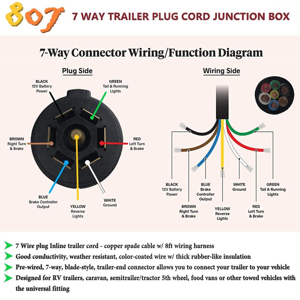 7 Round Wiring Diagram