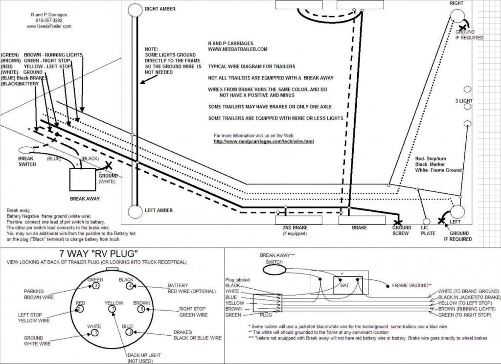 7 Way Trailer Plug Wiring Diagram Chevy Wiring Diagram