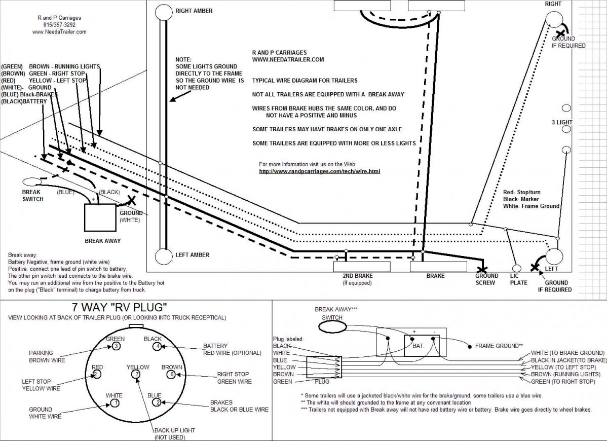 Trailer Plug Wiring Diagram 7 Way Chevy