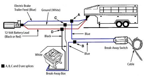 Trailer Brake Wiring Diagram With Breakaway