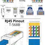 Utp Cat 5 Wiring Diagram