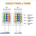 Cat 5e Wiring Diagram