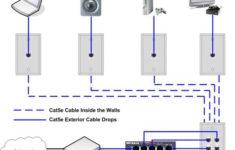 Cat 5 Home Wiring Diagram