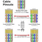 Network Cat 6 Wiring Diagram