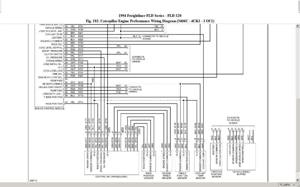 Cat C12 Ecm Pin Wiring Diagram 11 3 0 With Cat C12 Ecm