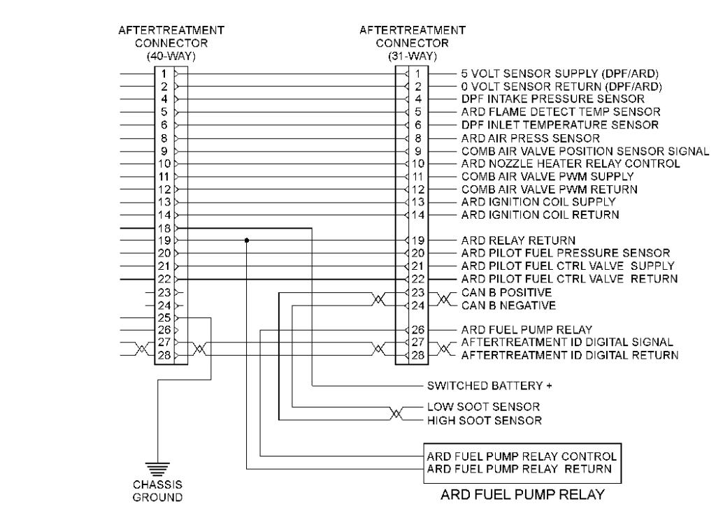 Cat C7 Ecm Wiring Diagram Download Wiring Diagram Sample