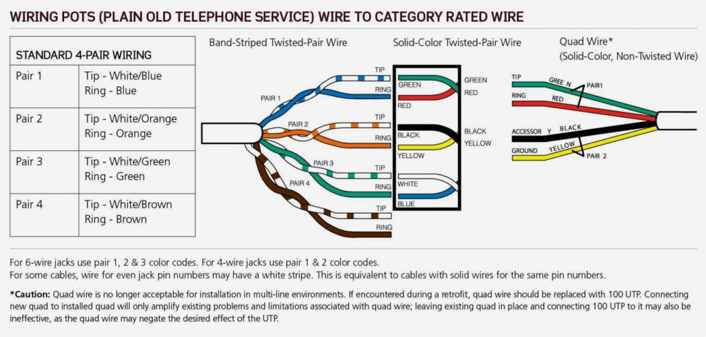 Cat5 Telephone Jack Wiring Diagram Free Wiring Diagram