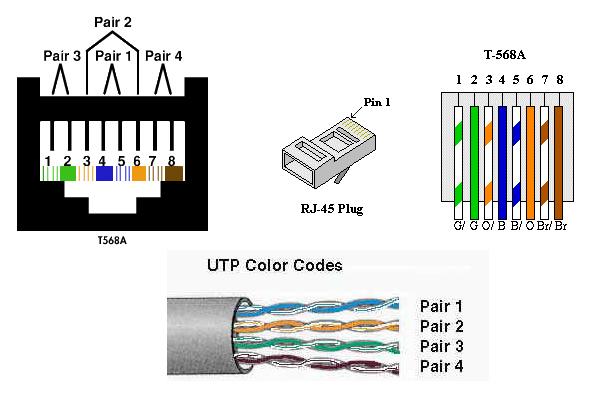 Cat 5 A Wiring Diagram