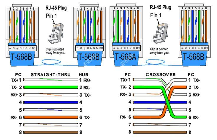 Cat 5e B Wiring Diagram