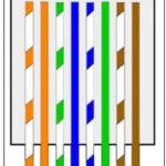 B Standard Cat 6 Wiring Diagram