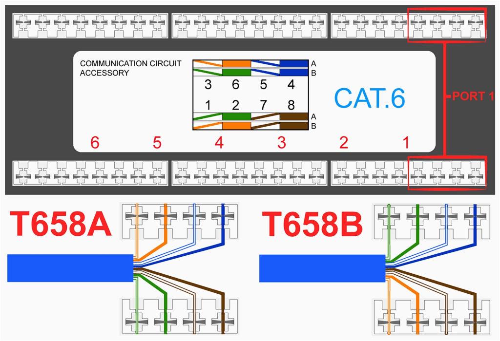 Cat6 Keystone Jack Wiring Diagram Free Wiring Diagram