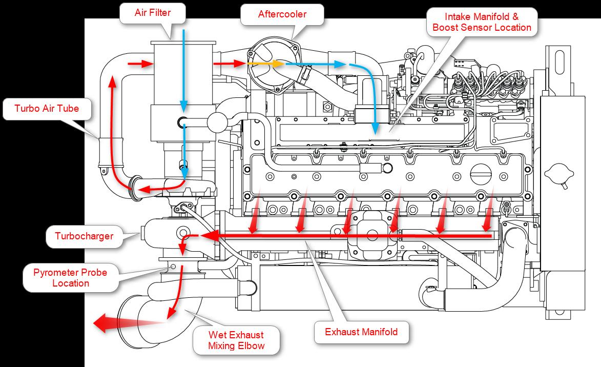Cat 3208 Marine Wiring Diagram