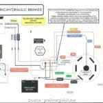 Prodigy Trailer Brake Controller Wiring Diagram