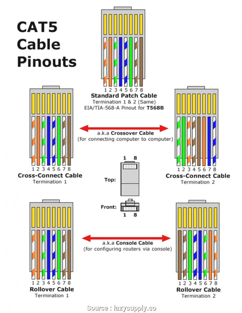 Clipsal Rj45 Cat6 Wiring Diagram