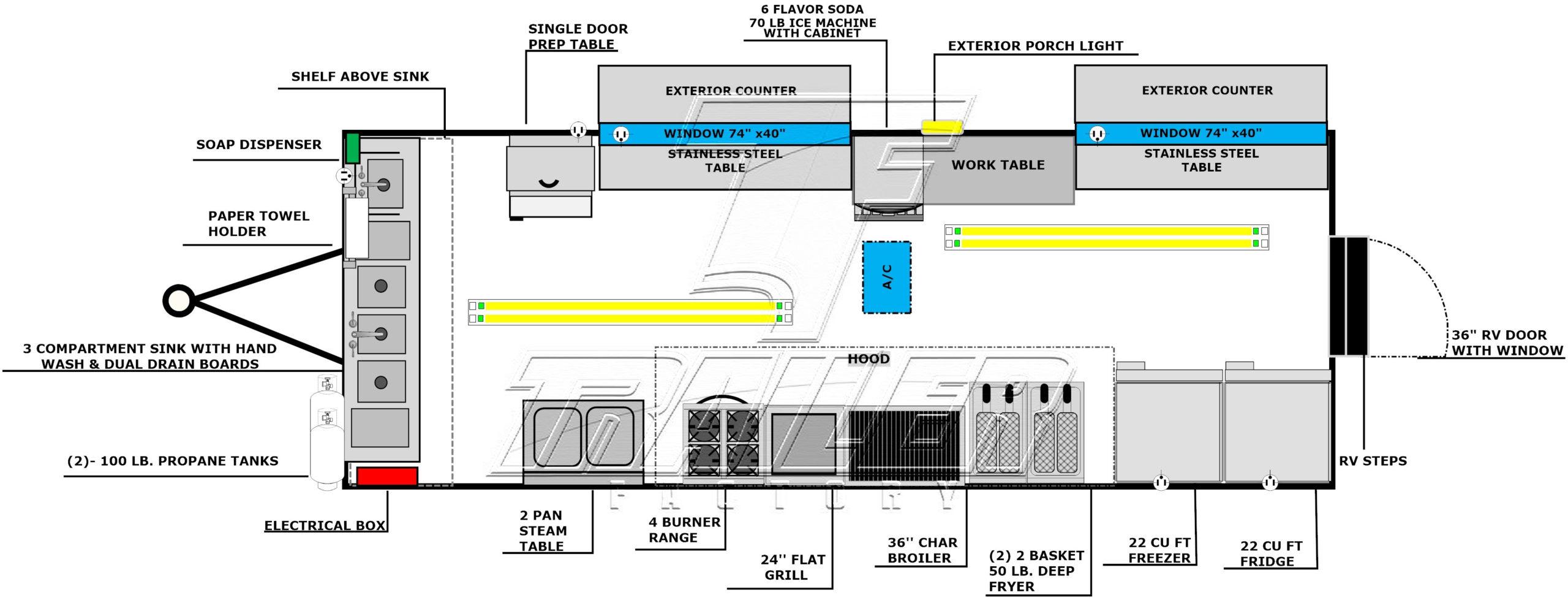 Concession Trailer Wiring Diagram