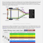 4 Wire Led Trailer Lights Wiring Diagram