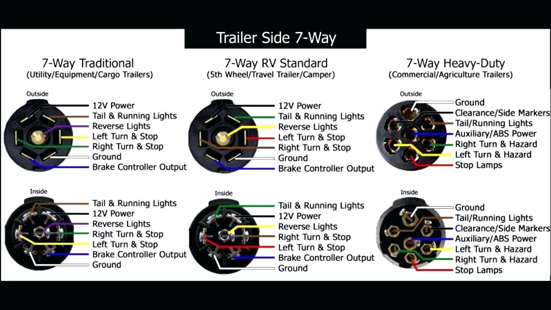 Dodge Ram 7 Pin Trailer Wiring Diagram