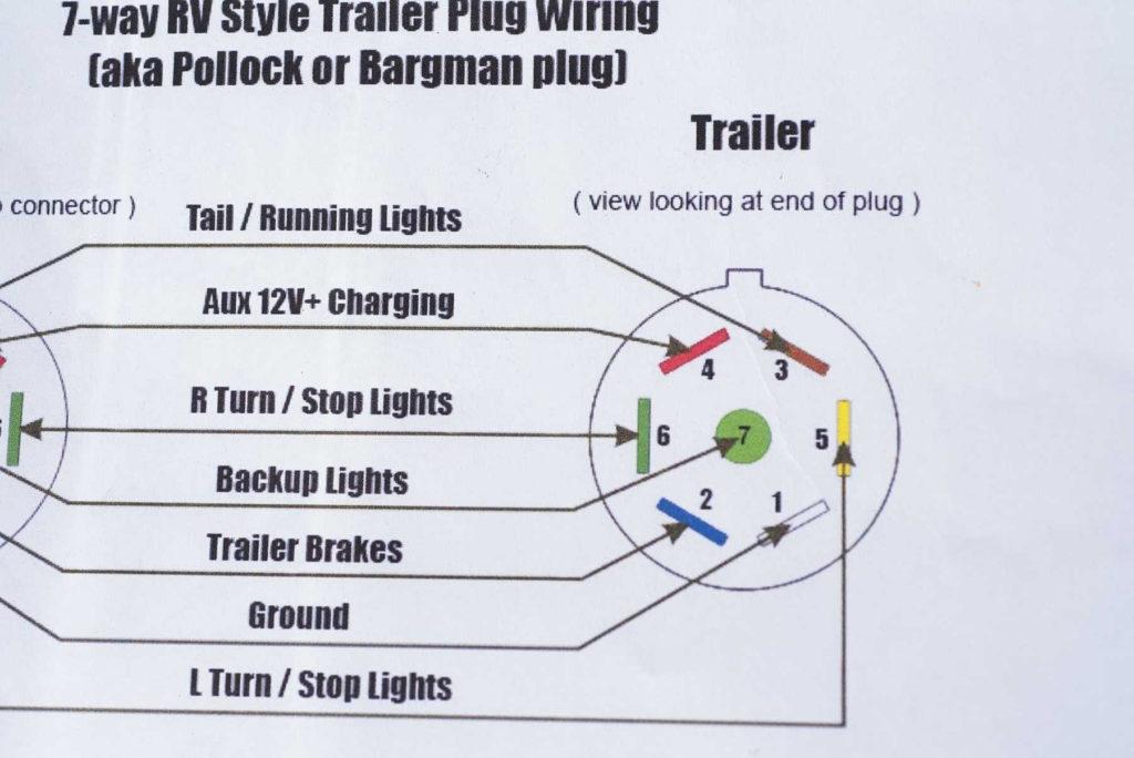 Dodge Trailer Wiring Diagram 7 Pin Free Wiring Diagram
