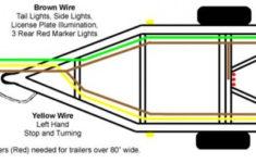 Download Free 4 Pin Trailer Wiring Diagram Top 10