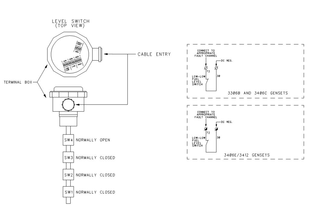 Electronic Modular Control Panel II EMCP II Caterpillar