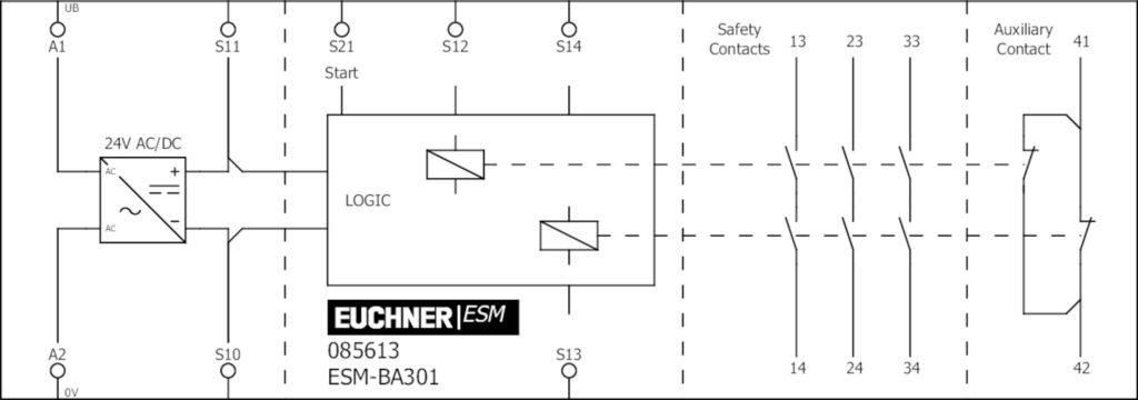 ESM BA301 Basic Device ESM BA3 3 Safety Contacts 1