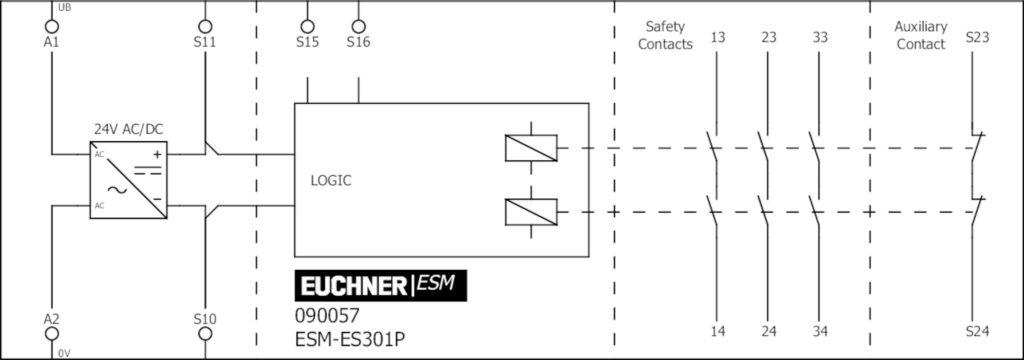 ESM ES301P Contact Expansion ESM ES 3 Safety Contacts