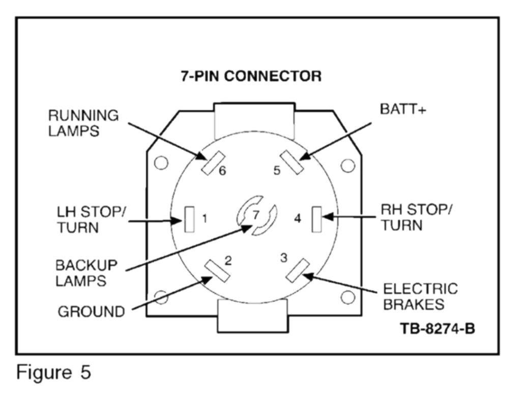 Ford 7 Pin Trailer Wiring Diagram Free Wiring Diagram