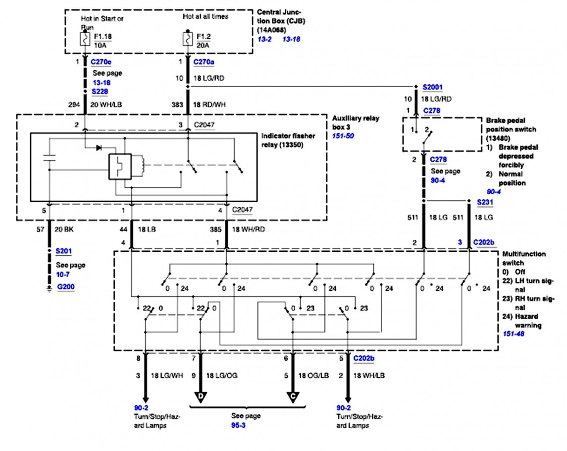 2007 Ford Expedition Trailer Wiring Diagram