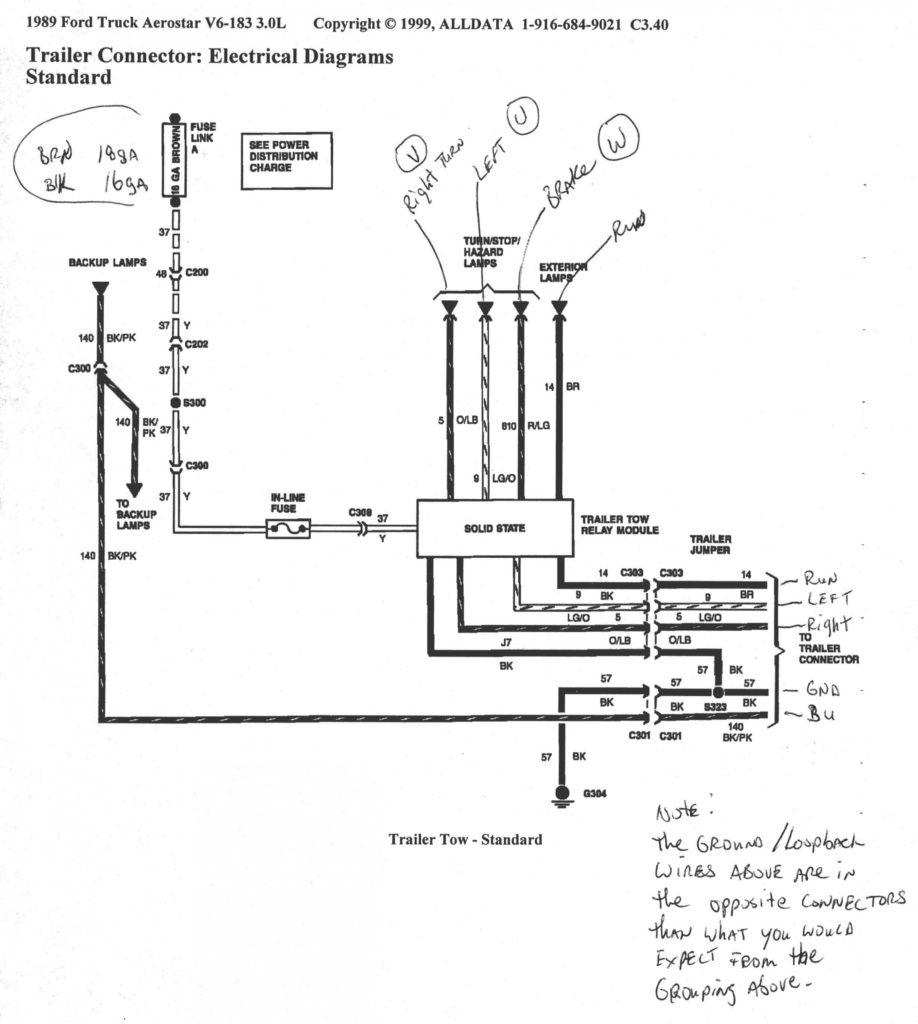 Ford Explorer Trailer Wiring Diagram Trailer Wiring Diagram