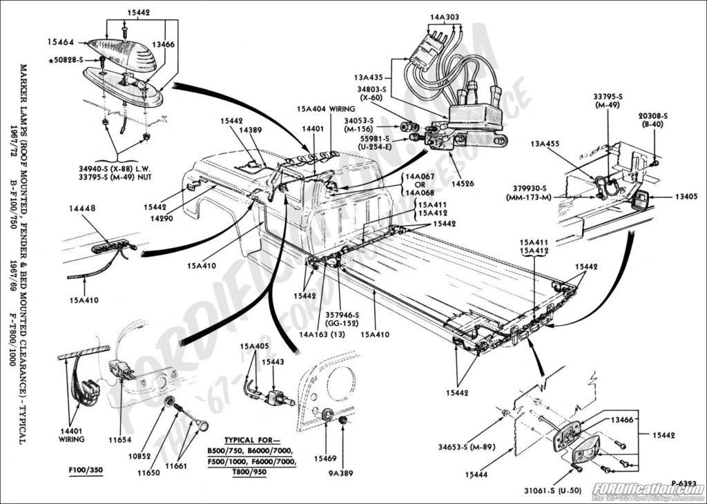 Ford F250 Wiring Diagram For Trailer Light F250 Diagram